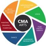 CMA-Arts - www.ClubMedAcademies.com