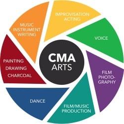 CMA-Arts
